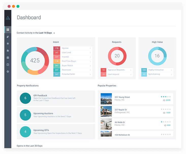 ActivePipe Dashboard